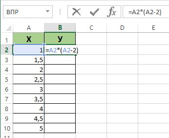 Формула для столбца Y