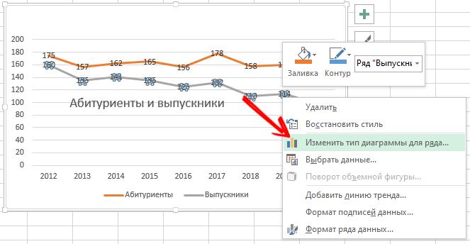 Изменение типа графика