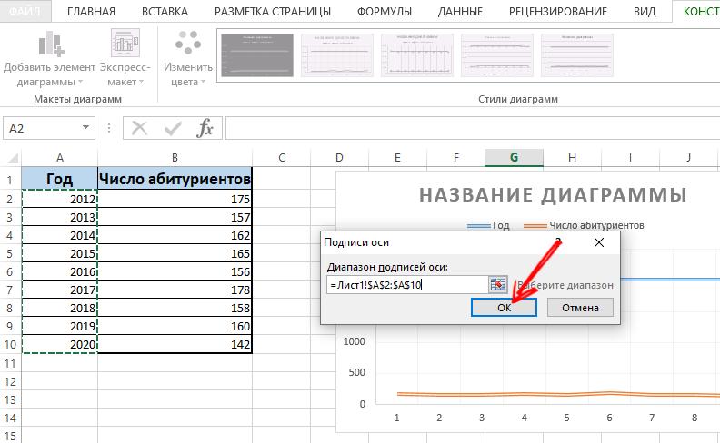 Изменения диапазона подписей в графике