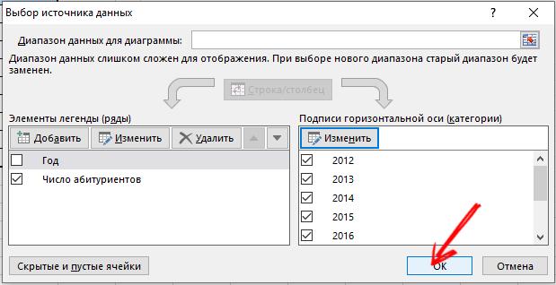 Сохранение изменений элементов графика