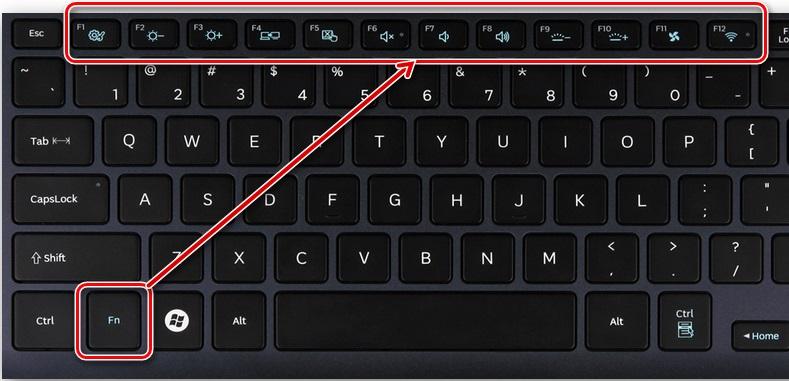 Включение клавиш F1-F12 на ноутбуке