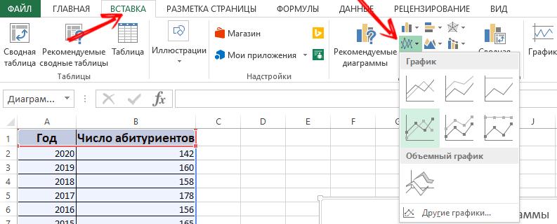 Вставка графика в Excel
