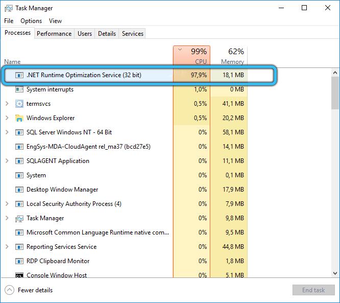 Нагрузка процесса NET Runtime Optimization Service