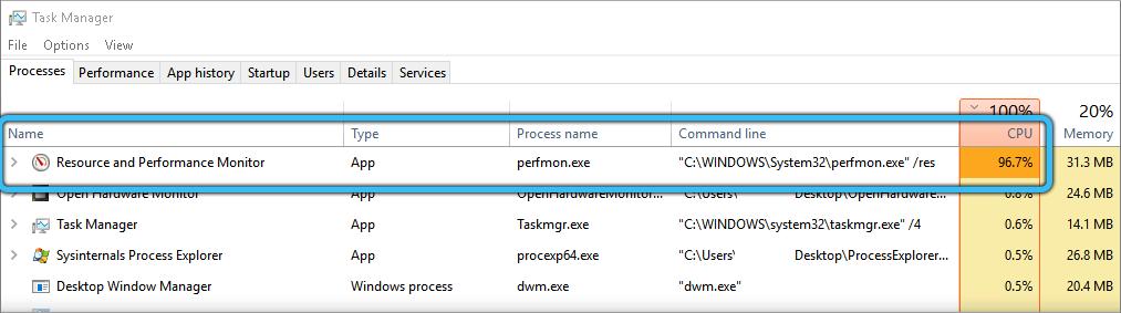 Perfmon.exe в Диспетчере задач