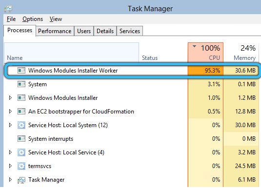 Процесс Tiworker.exe в Windows