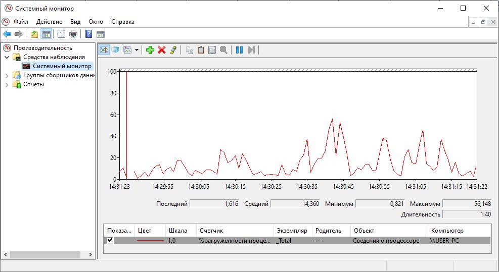 Системный монитор в Windows