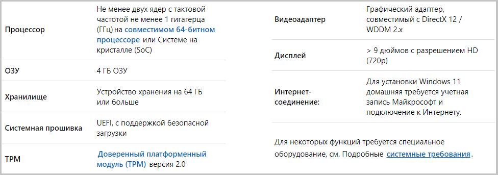 Требования к установке Windows 11