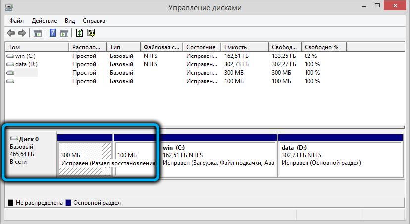 Раздел восстановления в Windows