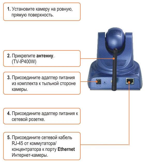 Подключение проводной камеры