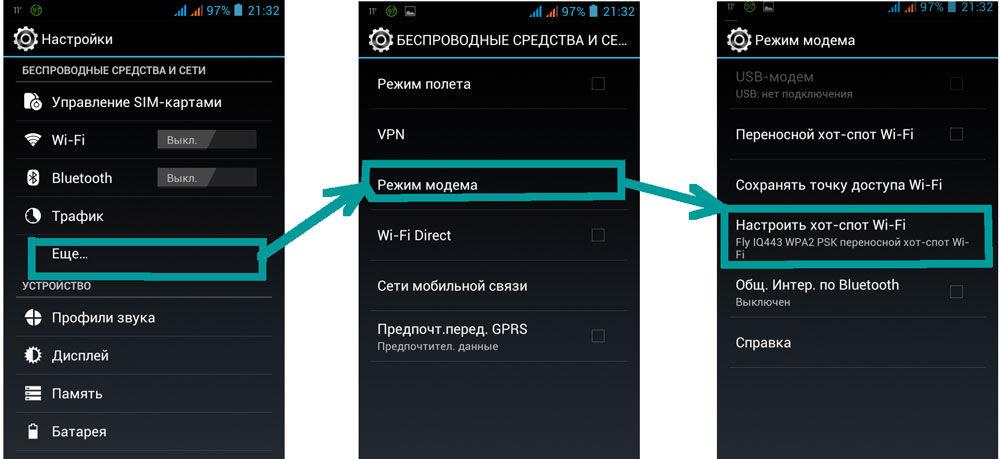 Режим модема на телефоне