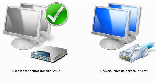 Типы подключений Windows