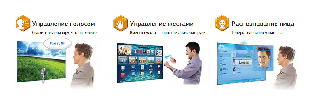 Способы управления телевизором