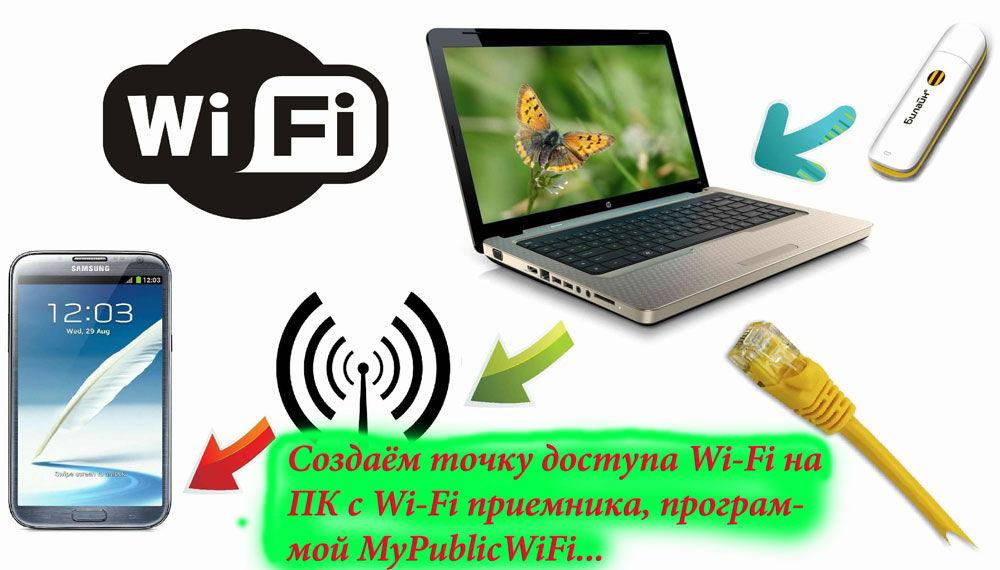 Раздача Wi-Fi на другие устройства