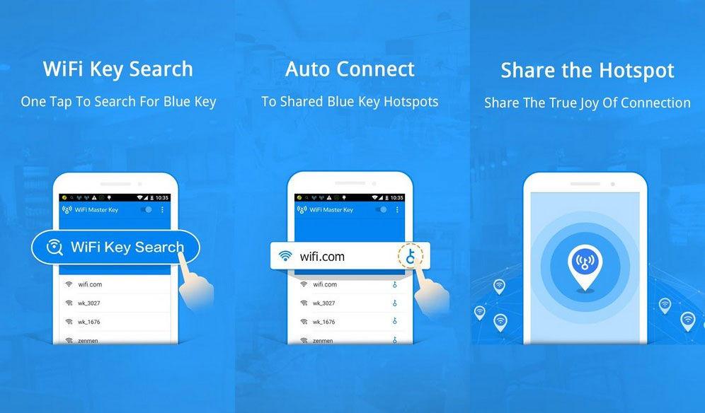 Преимущества приложения для Android