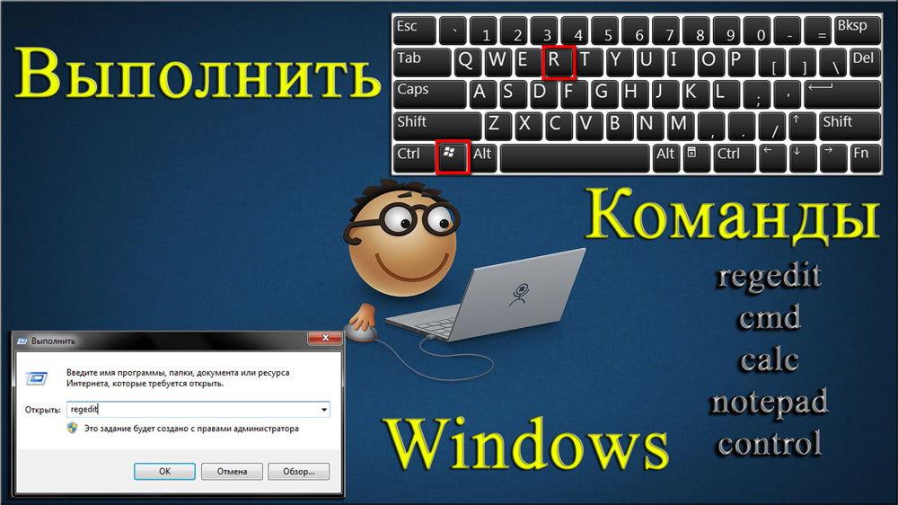 Перечень команд операционной системы
