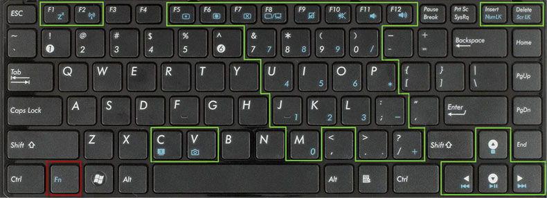Дополнительные функциональные клавиши