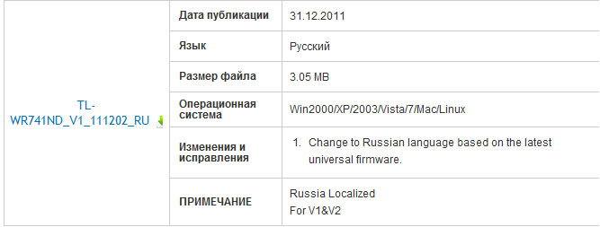 Загрузка файла с обновлениями