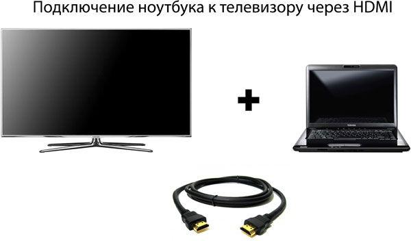 Подключение компьютера к ТВ через HDMI-кабель