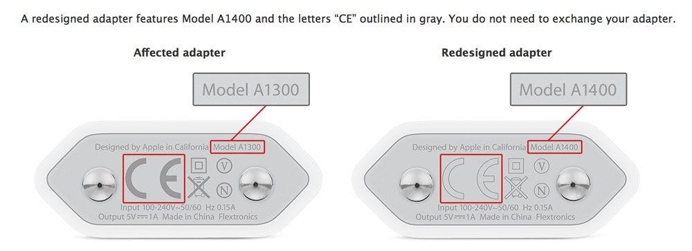 Сравнение зарядных адаптеров