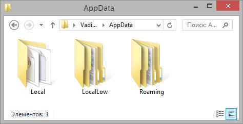 Разделы системного каталога