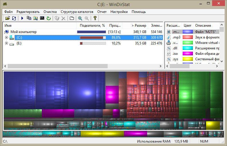 Чистка ПК с помощью WinDirStat