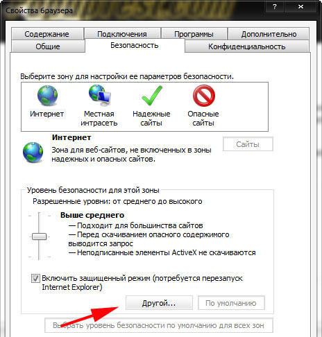 Параметры безопасности браузера