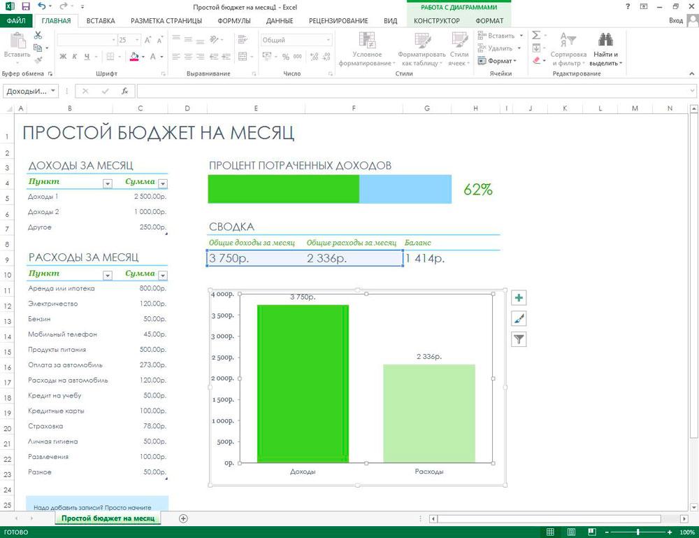 Пример таблицы Excel с выпадающими списками и объединёнными ячейками