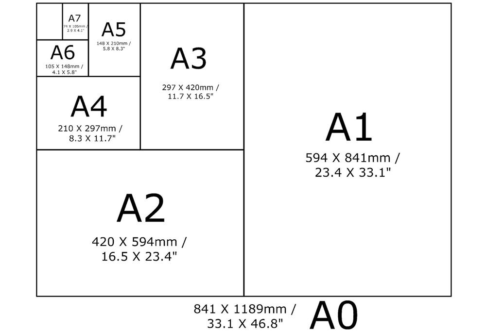 Форматы и размеры бумаги