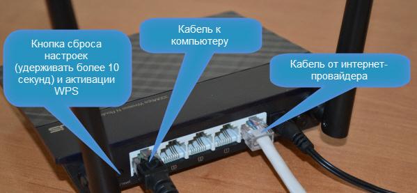 Подключение кабелей к роутеру