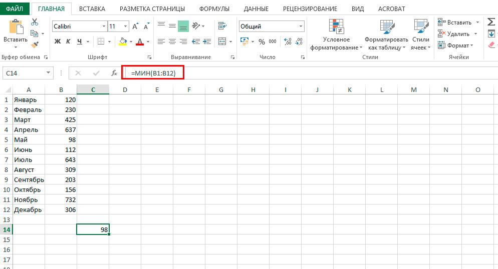 Excel минимальное значение