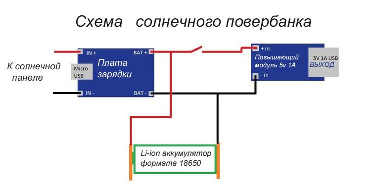 Базисная схема внешнего аккумулятора