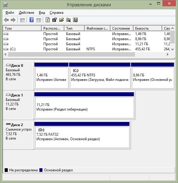 Управление дисками Windows