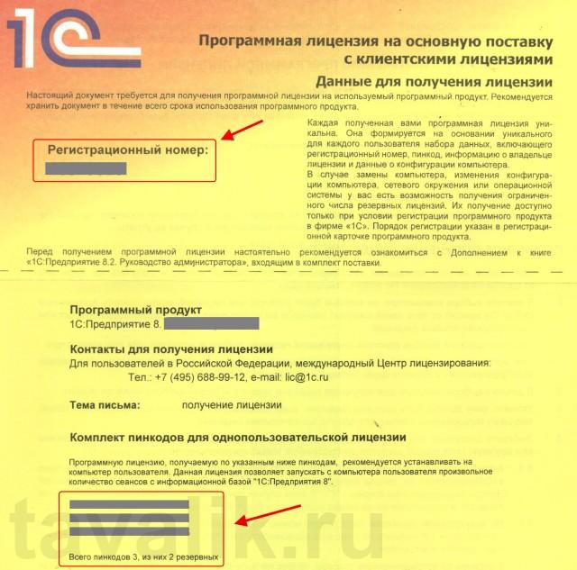 Лицензионные данные