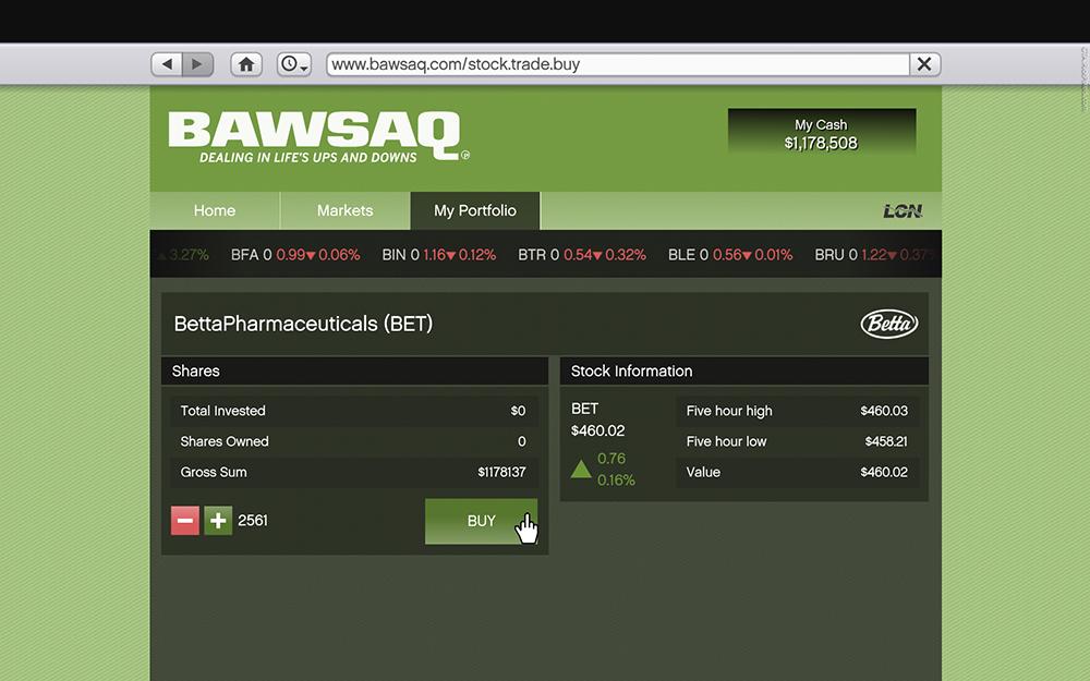 Игра на биржеBAWSAQ