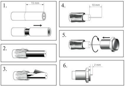 Обработка кабеля