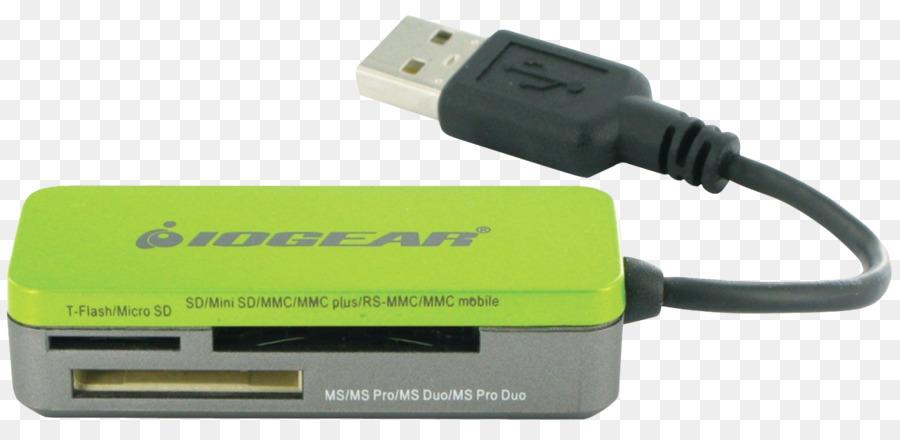 USB Secure Digital